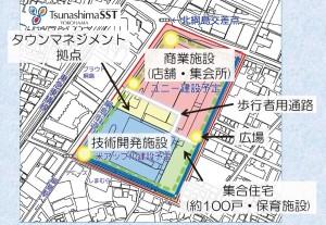 「綱島SST」計画の全体図。横浜市が説明会で公開した資料に、本紙でロゴマークを加えるとともに、位置関係を追記しました