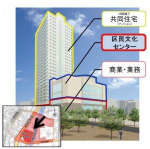新綱島駅(地下)の地上部分に建てられる複合ビルの完成予想図(横浜市の資料に本紙で位置関係や補足情報などを追記)
