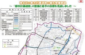 2015年「都市計画道路の優先整備路線」資料より(日吉関連部分のみ)
