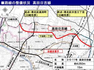 「高田日吉線」の全体図(横浜市が2012年に発表した資料より)