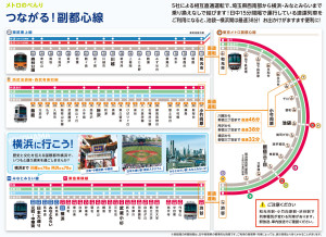 東京メトロ副都心線は、東急東横線など5社の鉄道をつなぐ中心となっている(メトロのトリセツより)