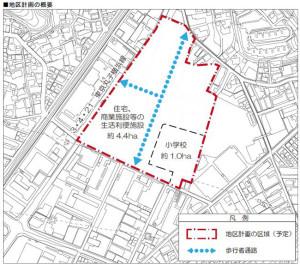 小学校の建設予定地は現在、野村総研のデータセンターが建っている場所となる(横浜市が公開した資料より)