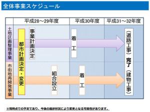 工事の着工は2018年4月以降(平成30年度)となる(横浜市が説明会で公開したスライド資料より)