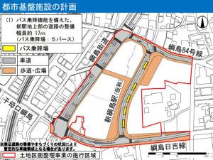 新駅の上には新たな道路が整備され、5台分のバス乗降場が設けられる。日吉や鶴見方面のバス(1日約430台)は新駅から発着する予定(横浜市が説明会で公開したスライド資料より)