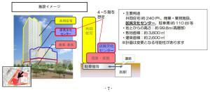港北区の「区民文化センター」の整備概要(答申より)