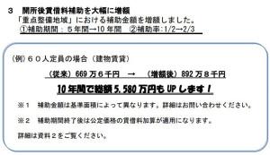 重点整備地域に認可園を開設すると補助金が増額される(横浜市の資料より)