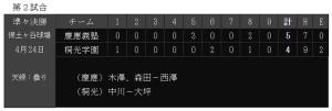 塾高は逆転で接戦をものにした(神奈川県高野連のホームページより)