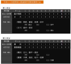 準決勝2試合の結果(神奈川県高野連のホームページより)