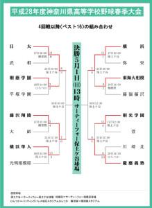3月26日から始まった地区大会から勝ち続け、ベスト4に日吉の2校が残っています(かながわCATV情熱プロジェクトより)