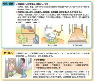 「サービス付高齢者住宅」(サ高住)の特徴(
