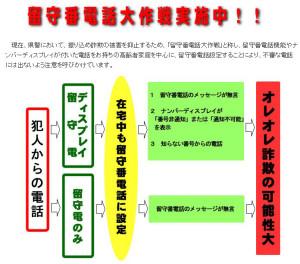 神奈川県警も留守番電話の活用を推奨している(神奈川県警のページより)