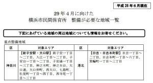 認可保育所の重点整備地域となっているのは、横浜市内では日吉駅周辺と神奈川区の新子安駅・大口駅周辺の2カ所だけ(横浜市の資料より)