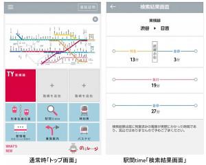 「東急線アプリ」による所用時間実績表示のイメージ