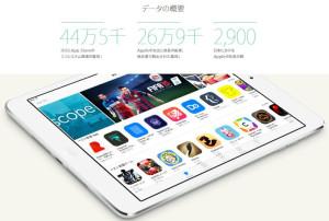 日本の社員数が2900人であると初めて明かした(「日本におけるAppleの雇用創出」より)