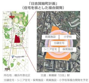シニア向け事業のなかでも「日吉箕輪町計画」が紹介されている(2016年3月期決算説明資料)