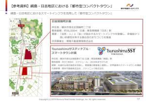 日吉箕輪町計画は綱島SSTとともに野村不動産にとって注目の再開発(2016年3月期決算説明資料より)