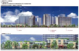 綱島街道側から見た箕輪町計画のイメージ、下部は商業施設部分をアップにしたもの(第31回 横浜市都市美対策審議会景観審査部会の資料より)