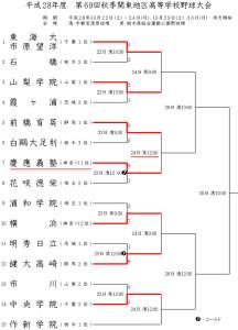 関東7県の15校が戦う「関東大会」でベスト4に残ることが「春のセンバツ大会」の必須条件と言われている(栃木県高等学校野球連盟によるトーナメント表より)
