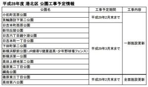 港北土木事務所が公開した区内の公園工事予定表