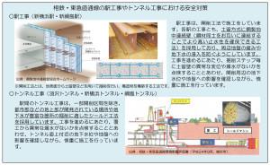 「相鉄・東急直通線の駅工事やトンネル工事における安全対策」のコーナーも掲載(「神奈川東部方面線だより」より)