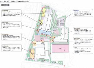 計画の全体像、中央広場部分に設置型住宅が加わっている(景観審査部会への提出資料より)
