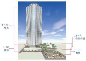 再開発後のイメージ(小杉町3丁目東地区市街地再開発組合のサイトより)