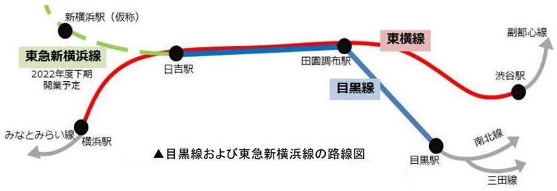 東急目黒線と2022年度下期に開業を予定する「東急新横浜線」(日吉~新横浜)の路線図(ニュースリリースより)