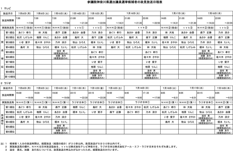 あさか 由香 経歴