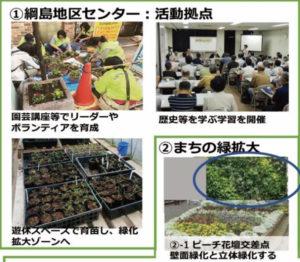 活動拠点の綱島地区センターなどで、「人をつなぐ」「緑の魅力・資源をつなぐ」「時間をつなぐ」数々の講座も開講する予定。情報は地域独自のメディアを創刊し、伝えることも計画している(フローラルつなしま提供)