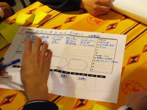 2つのグループに分かれ、「昼」と「夜」のイベントを考案。昼のアイデアでは「日吉ランチマーケット」という声もあがっていた