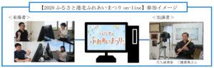 SNSの#(ハッシュタグ)を付けた情報発信で、ネット上でつながるという構想も(オンライン開催のイメージ、港北区のニュースリリースより)