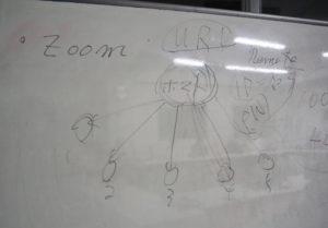 文岡さんの板書により、まずは「Zoom」の考え方を座学で学ぶ