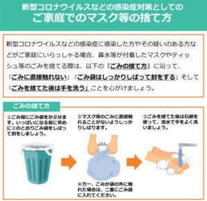 新型コロナウイルス感染した場合やその可能性がある場合のごみについては、「しっかり封を」して捨てることを呼び掛けている(環境省による資料、横浜市のホームページより)